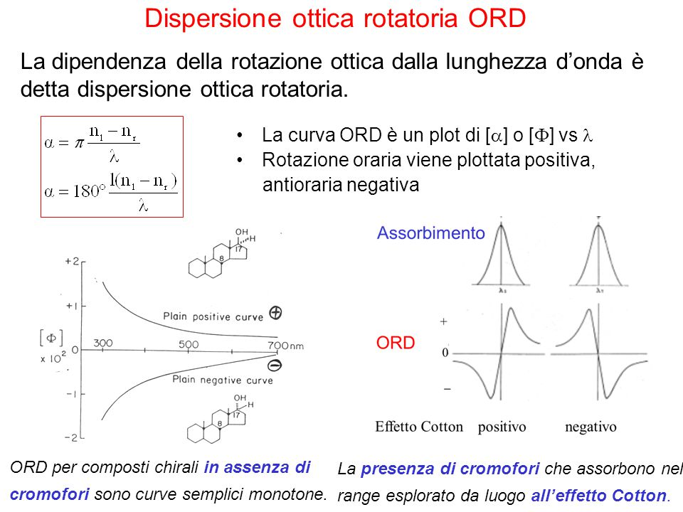 Dispersione ottica rotatoria ORD