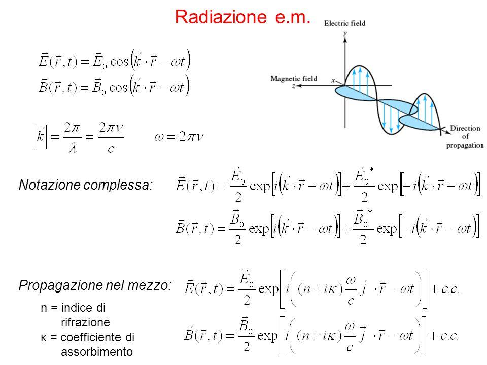 Radiazione e.m. Notazione complessa: Propagazione nel mezzo: