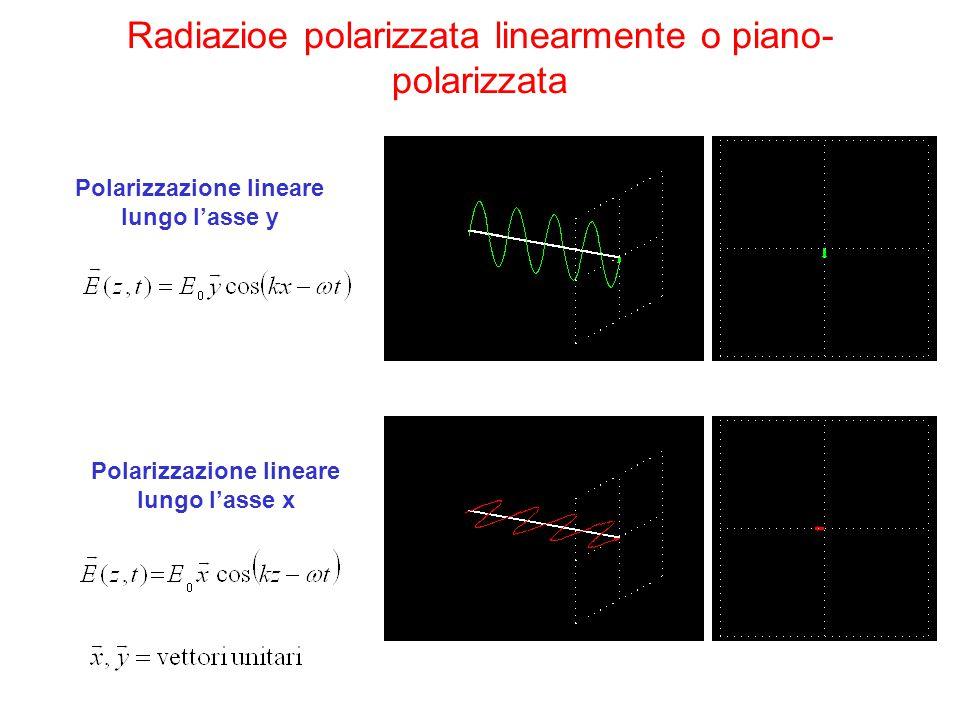 Radiazioe polarizzata linearmente o piano-polarizzata