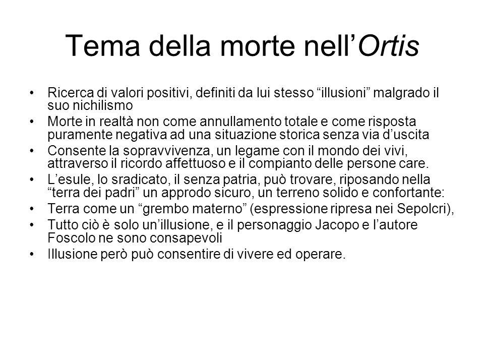 Tema della morte nell'Ortis