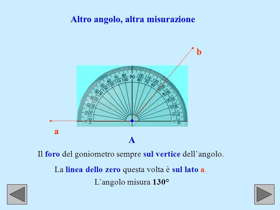 . Altro angolo, altra misurazione b A a