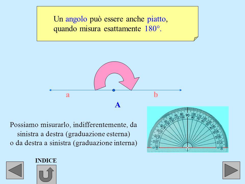 Un angolo può essere anche piatto, quando misura esattamente 180°.