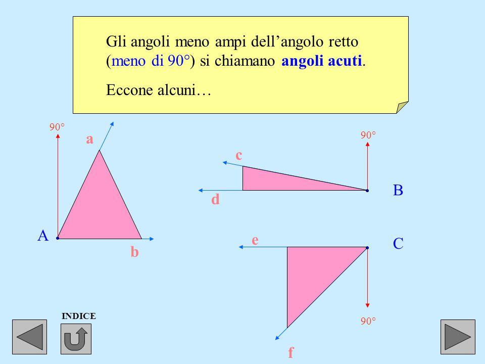 Gli angoli meno ampi dell'angolo retto (meno di 90°) si chiamano angoli acuti.