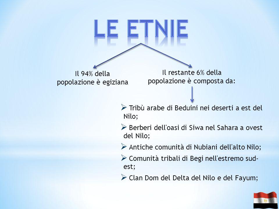 Le etnie Il restante 6% della popolazione è composta da: