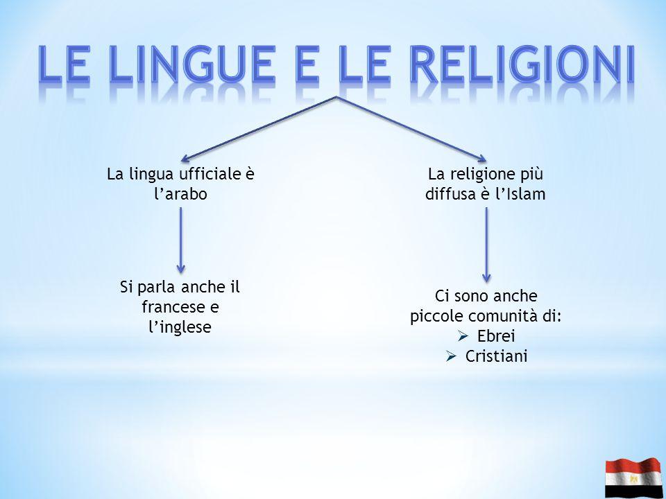 Le lingue e le religioni