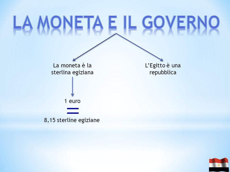 La moneta e il governo La moneta è la sterlina egiziana