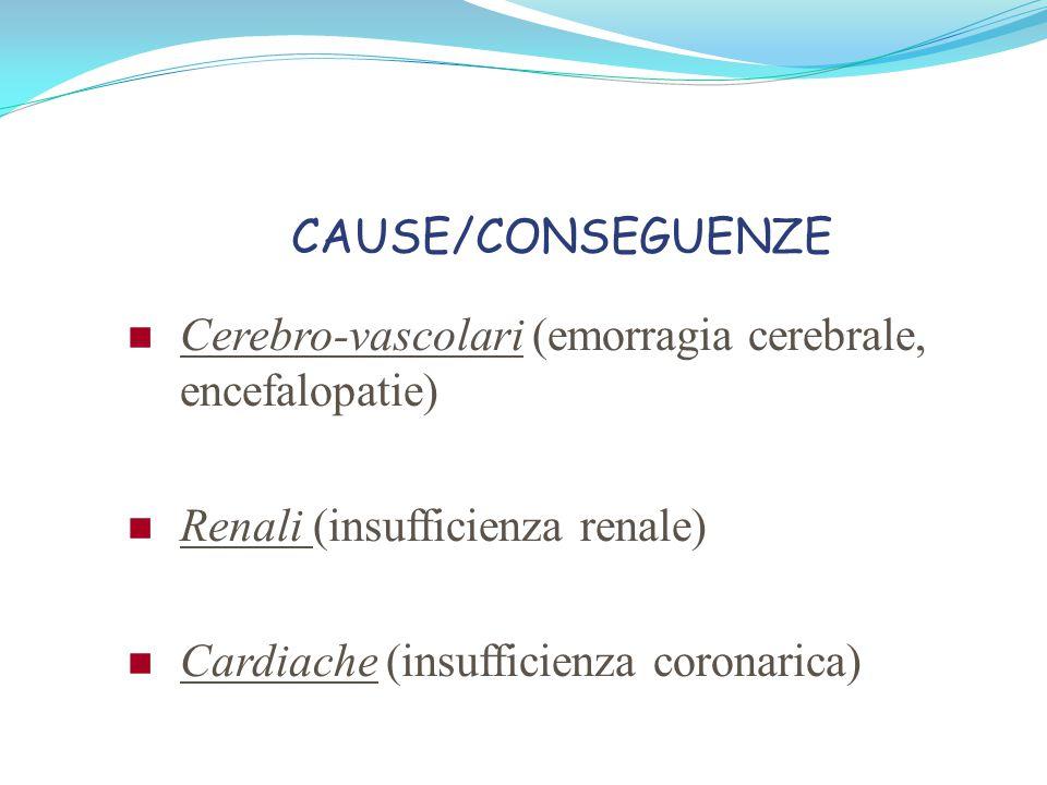 CAUSE/CONSEGUENZE Cerebro-vascolari (emorragia cerebrale, encefalopatie) Renali (insufficienza renale)