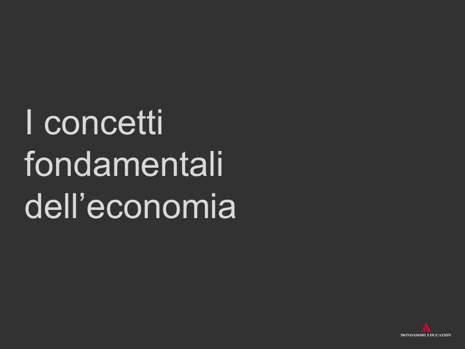 I concetti fondamentali dell'economia