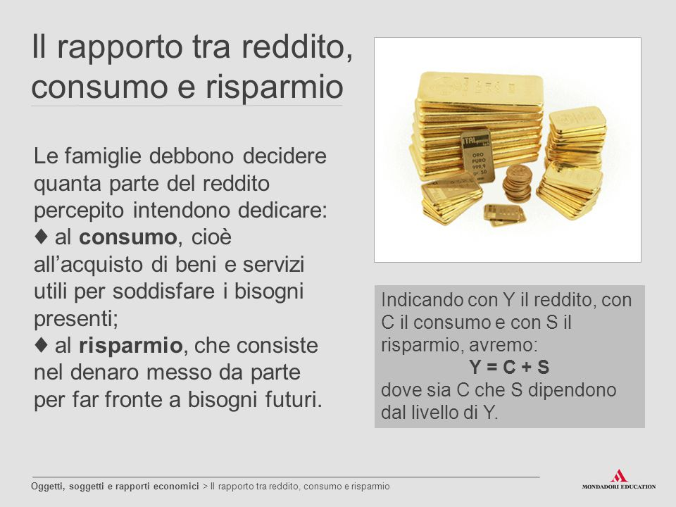 Il rapporto tra reddito, consumo e risparmio