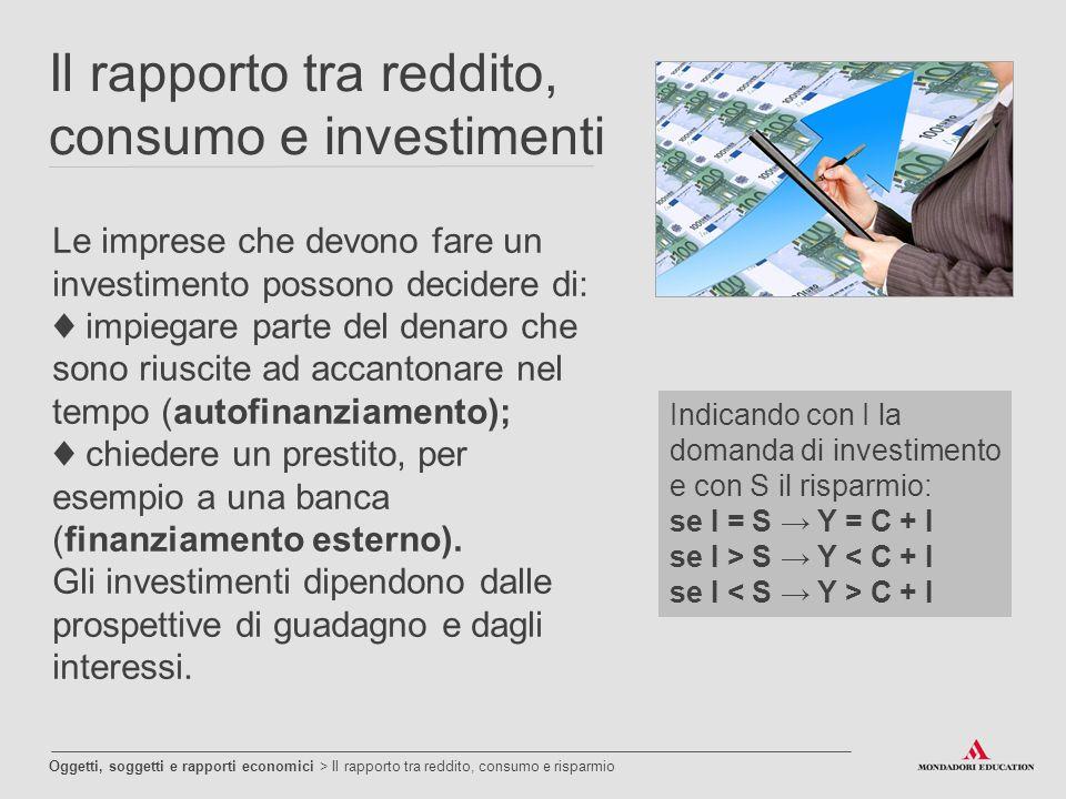 Il rapporto tra reddito, consumo e investimenti