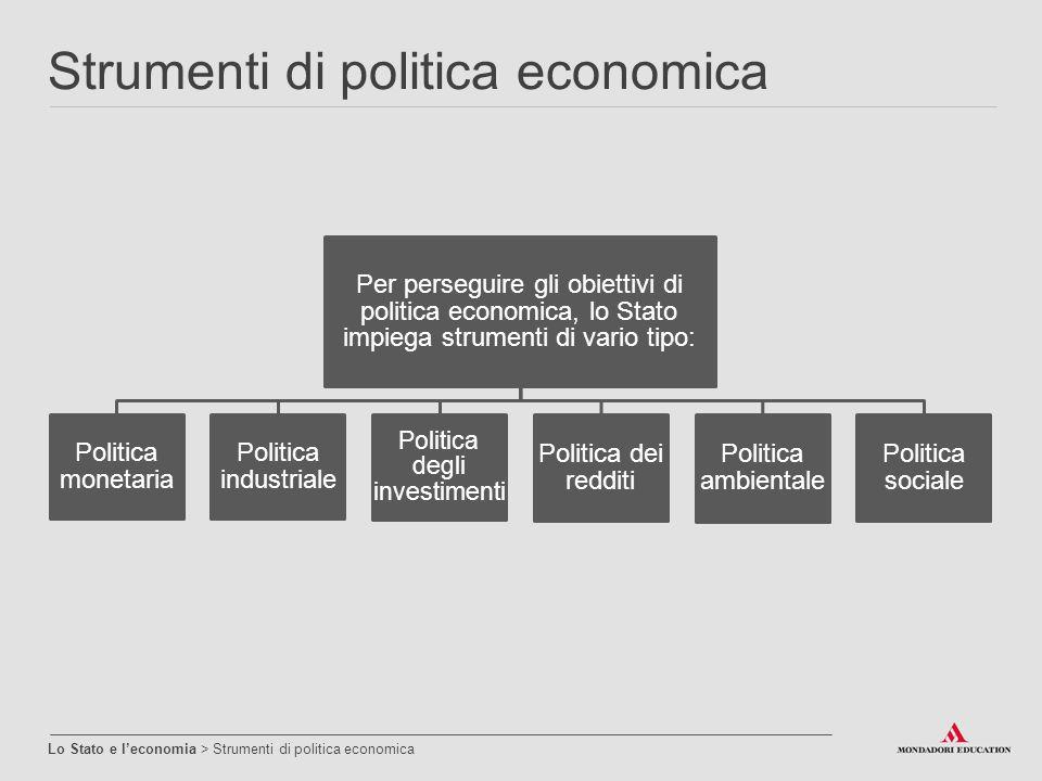 Politica degli investimenti