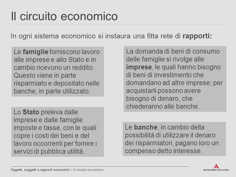 Il circuito economico In ogni sistema economico si instaura una fitta rete di rapporti: