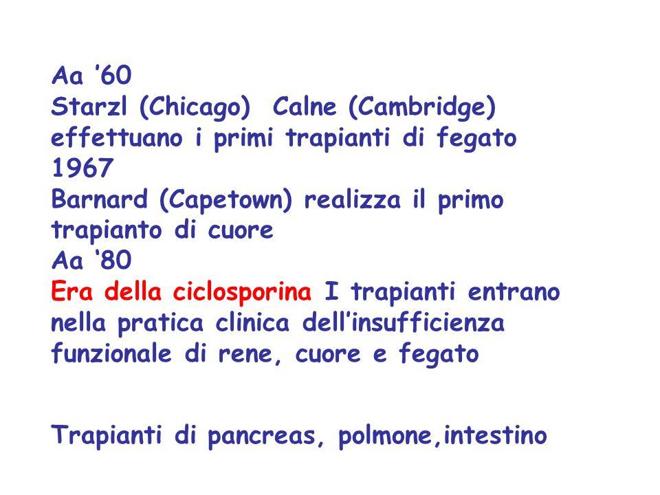 Aa '60 Starzl (Chicago) Calne (Cambridge) effettuano i primi trapianti di fegato 1967 Barnard (Capetown) realizza il primo trapianto di cuore Aa '80 Era della ciclosporina I trapianti entrano nella pratica clinica dell'insufficienza funzionale di rene, cuore e fegato