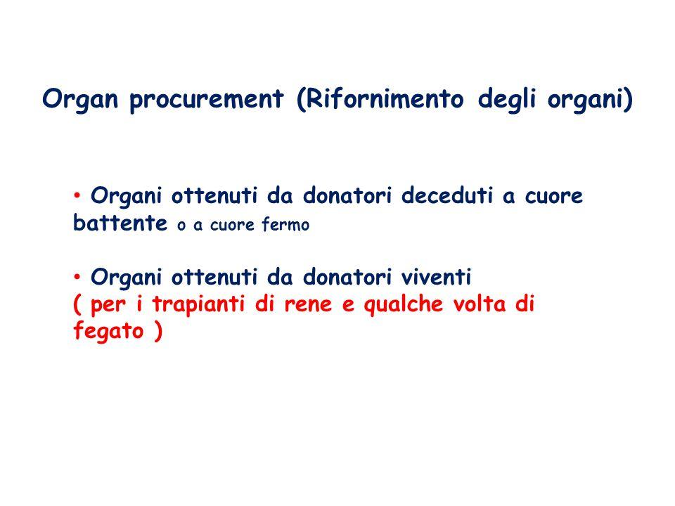 Organ procurement (Rifornimento degli organi)