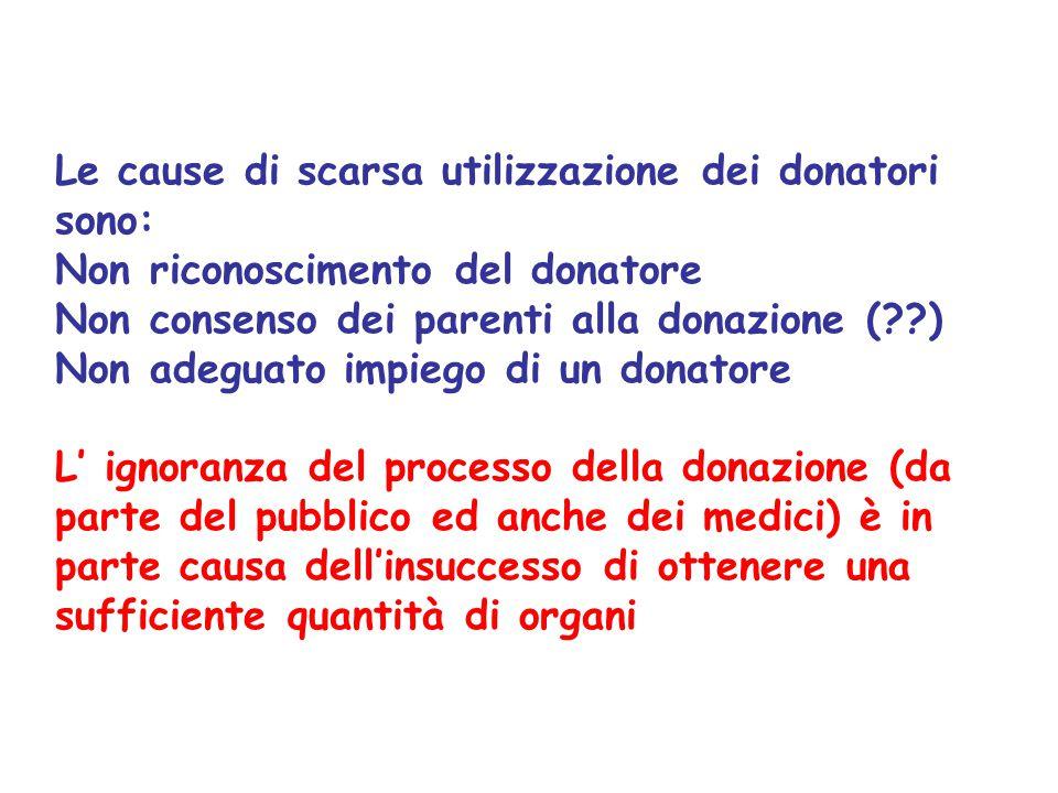 Le cause di scarsa utilizzazione dei donatori sono: Non riconoscimento del donatore Non consenso dei parenti alla donazione ( ) Non adeguato impiego di un donatore L' ignoranza del processo della donazione (da parte del pubblico ed anche dei medici) è in parte causa dell'insuccesso di ottenere una sufficiente quantità di organi