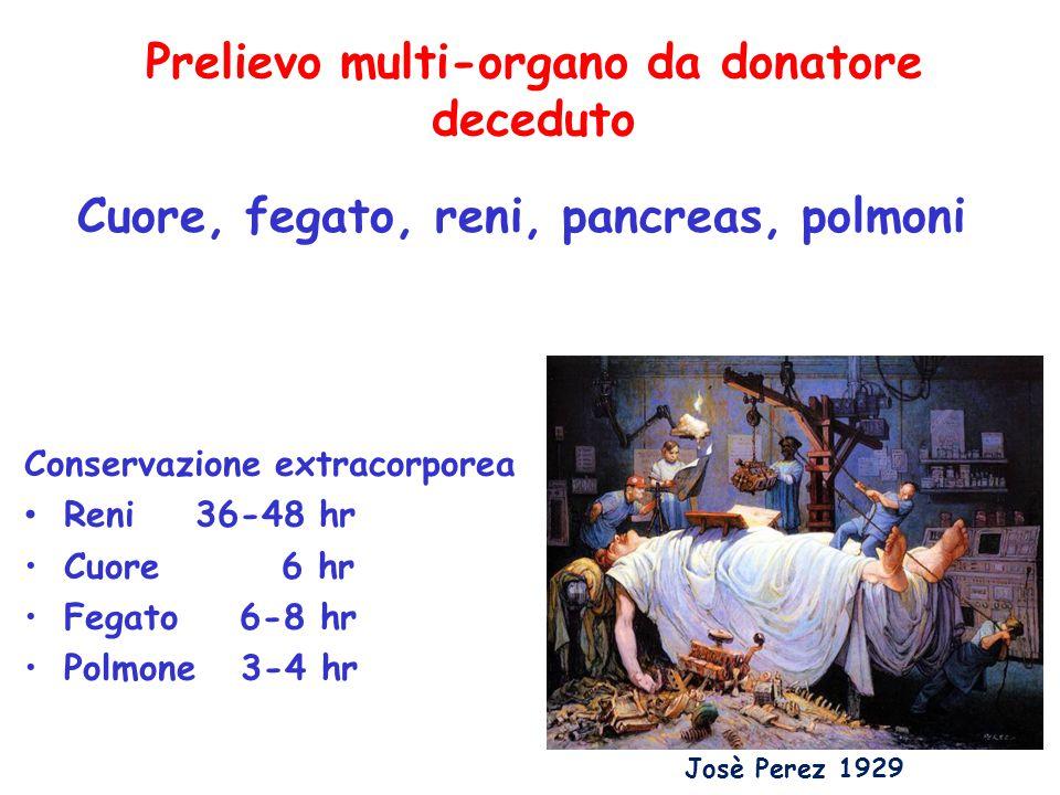 Prelievo multi-organo da donatore deceduto