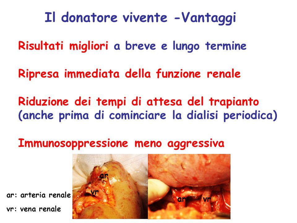 Il donatore vivente -Vantaggi