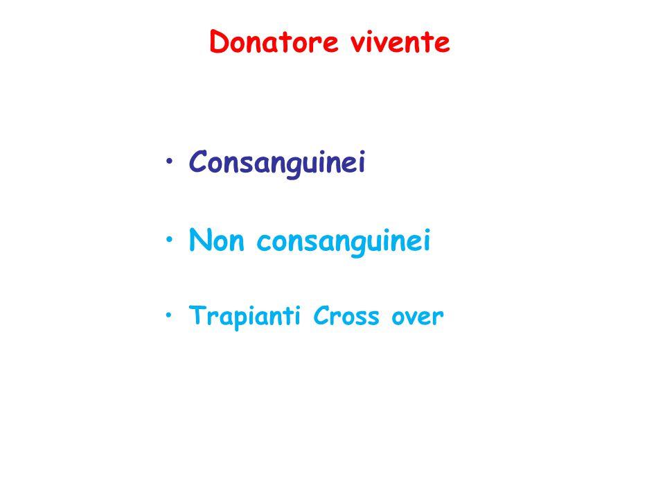 Donatore vivente Consanguinei Non consanguinei Trapianti Cross over