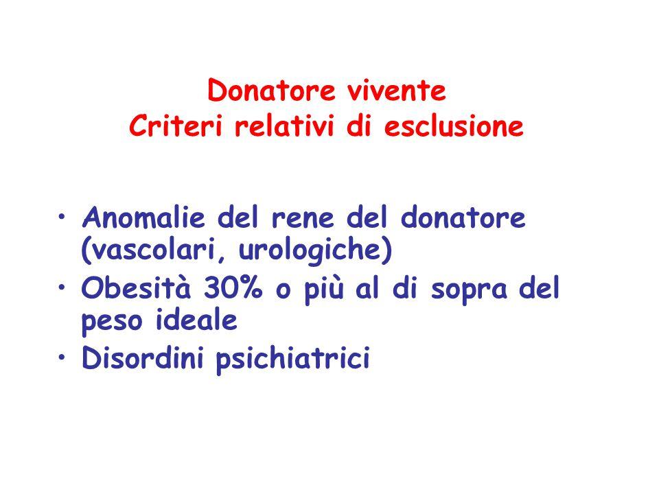 Donatore vivente Criteri relativi di esclusione