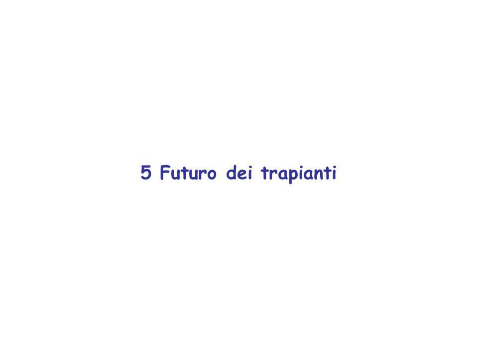 5 Futuro dei trapianti