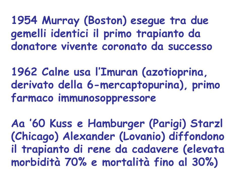 1954 Murray (Boston) esegue tra due gemelli identici il primo trapianto da donatore vivente coronato da successo 1962 Calne usa l'Imuran (azotioprina, derivato della 6-mercaptopurina), primo farmaco immunosoppressore Aa '60 Kuss e Hamburger (Parigi) Starzl (Chicago) Alexander (Lovanio) diffondono il trapianto di rene da cadavere (elevata morbidità 70% e mortalità fino al 30%)