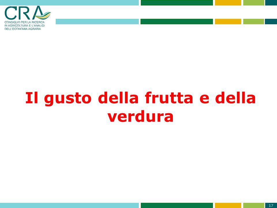 Il gusto della frutta e della verdura