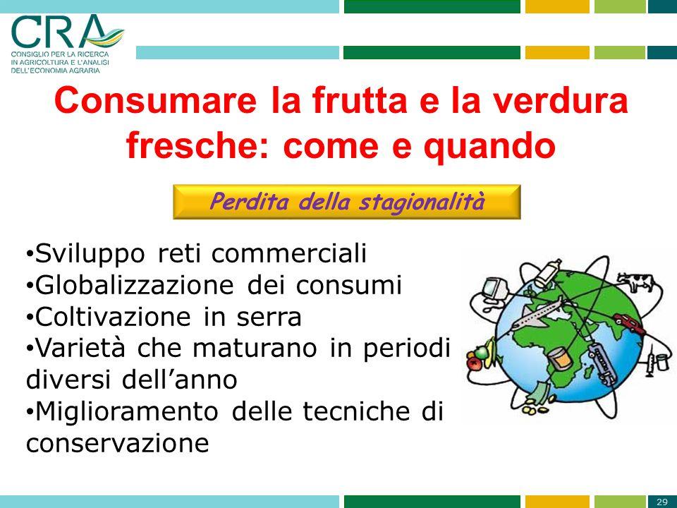 Consumare la frutta e la verdura fresche: come e quando