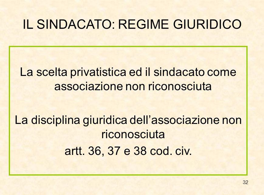 IL SINDACATO: REGIME GIURIDICO