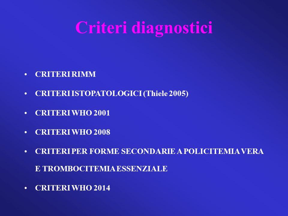 Criteri diagnostici CRITERI RIMM CRITERI ISTOPATOLOGICI (Thiele 2005)