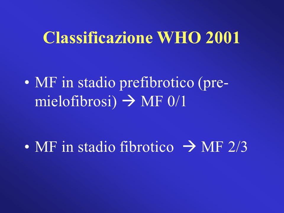 Classificazione WHO 2001 MF in stadio prefibrotico (pre- mielofibrosi)  MF 0/1. MF in stadio fibrotico  MF 2/3.