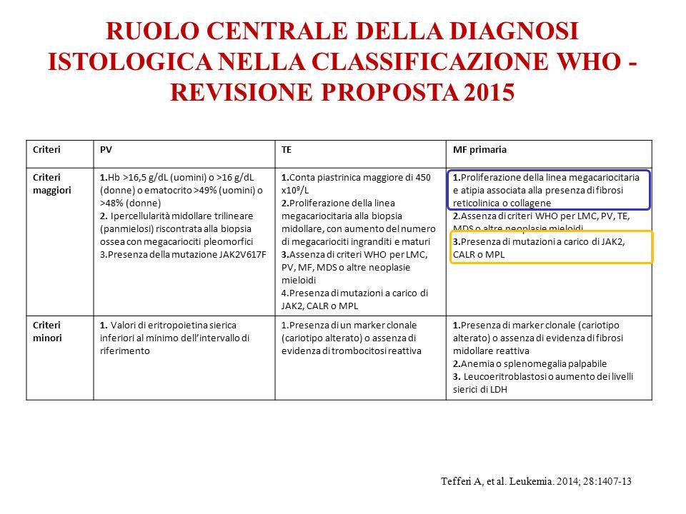 RUOLO CENTRALE DELLA DIAGNOSI ISTOLOGICA NELLA CLASSIFICAZIONE WHO - REVISIONE PROPOSTA 2015