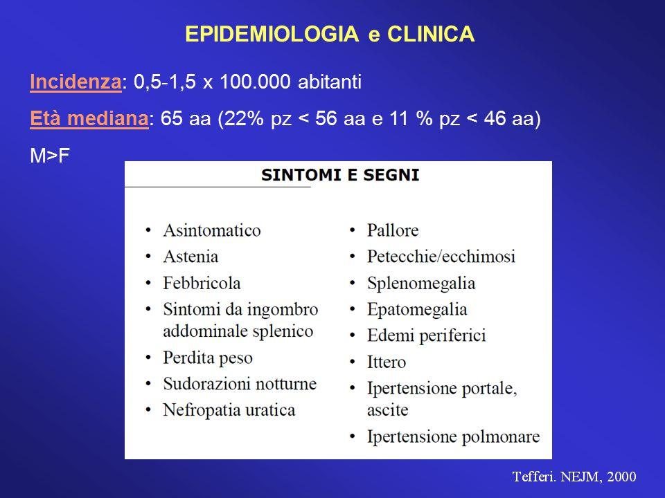 EPIDEMIOLOGIA e CLINICA