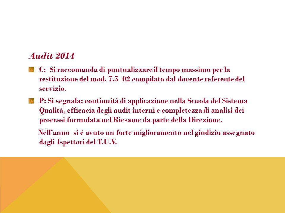 Audit 2014 C: Si raccomanda di puntualizzare il tempo massimo per la restituzione del mod. 7.5_02 compilato dal docente referente del servizio.