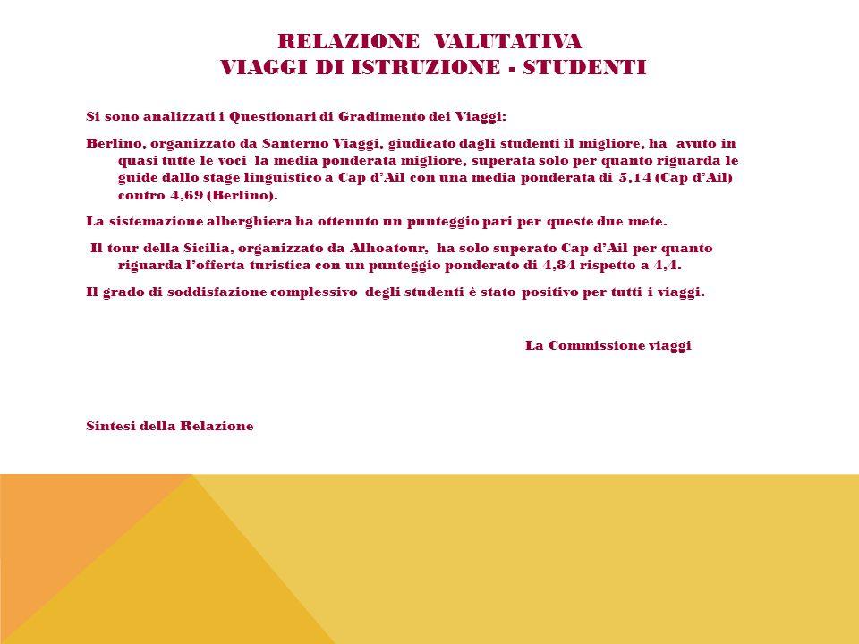 RELAZIONE VALUTAtiva VIAGGI DI ISTRUZIONE - STUDENTI