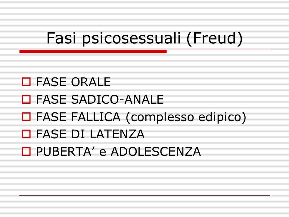 Fasi psicosessuali (Freud)