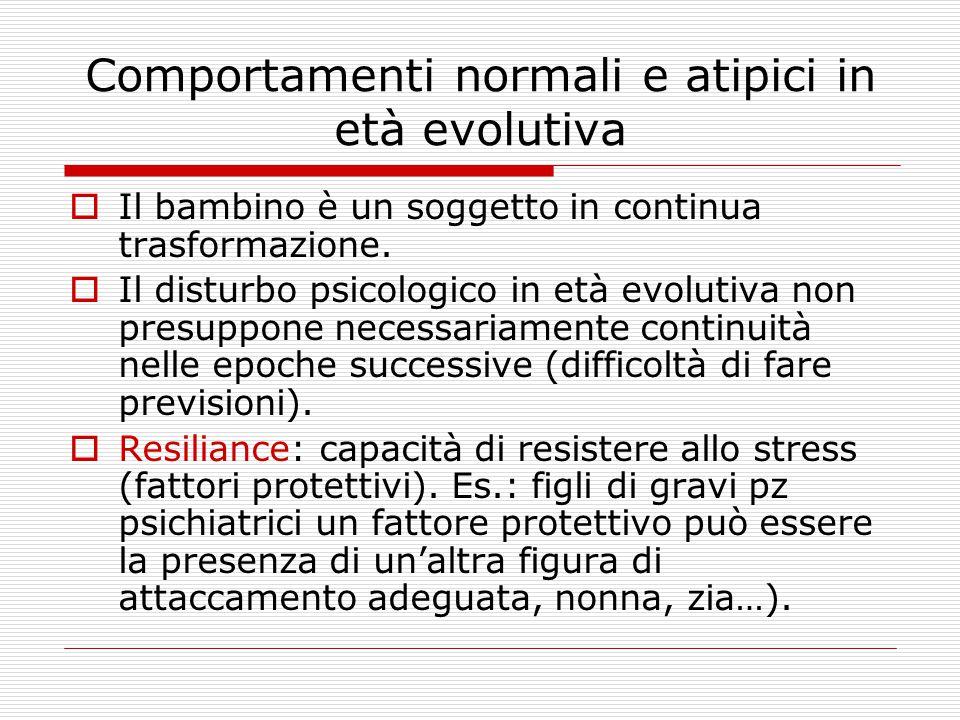 Comportamenti normali e atipici in età evolutiva
