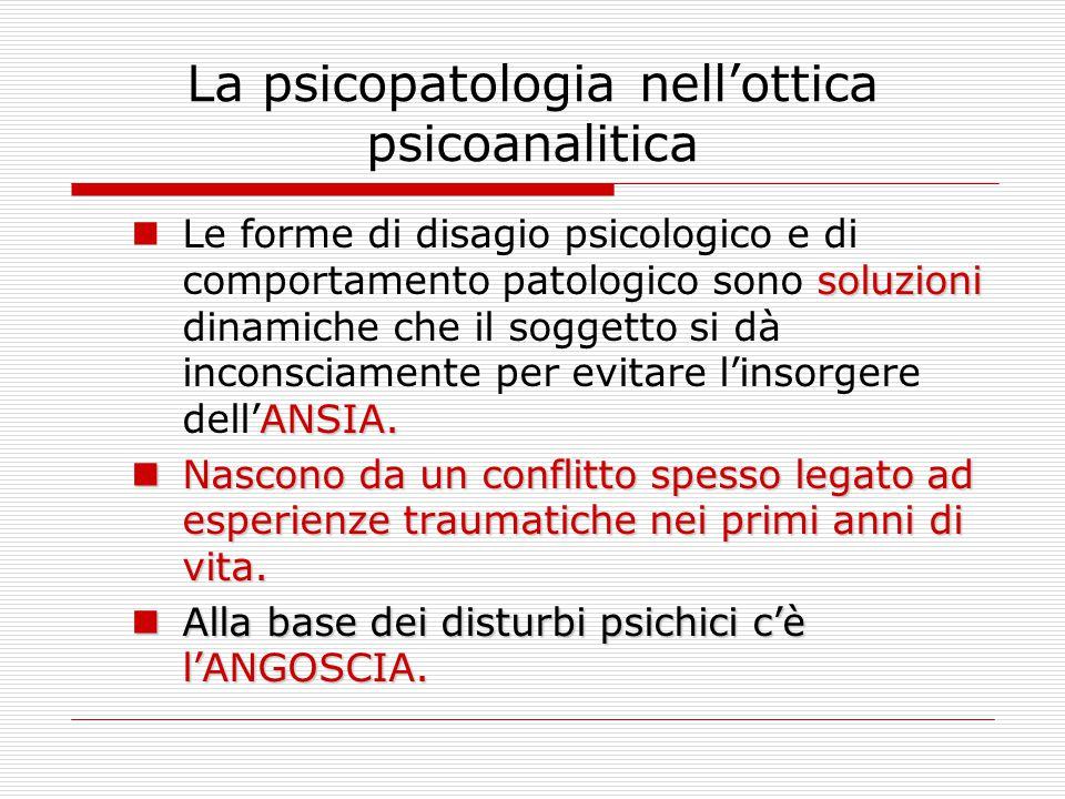 La psicopatologia nell'ottica psicoanalitica