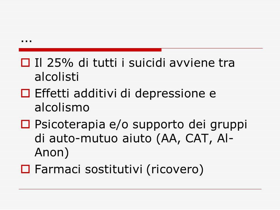 … Il 25% di tutti i suicidi avviene tra alcolisti