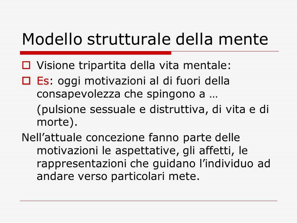 Modello strutturale della mente