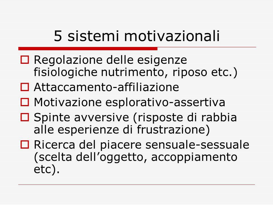 5 sistemi motivazionali