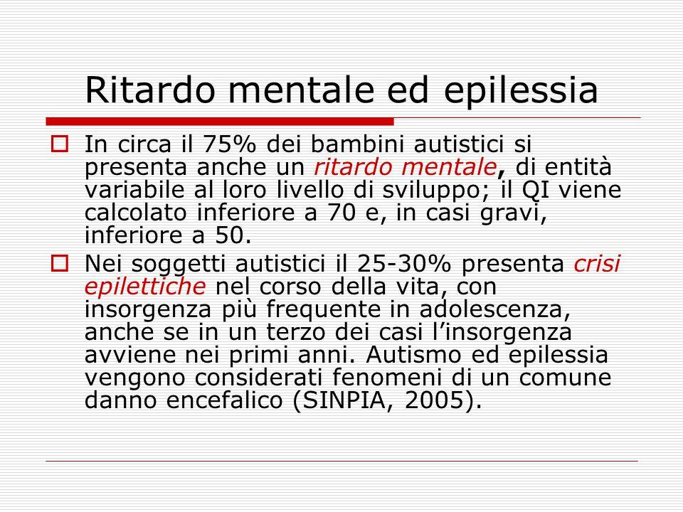 Ritardo mentale ed epilessia