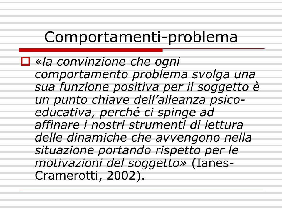 Comportamenti-problema