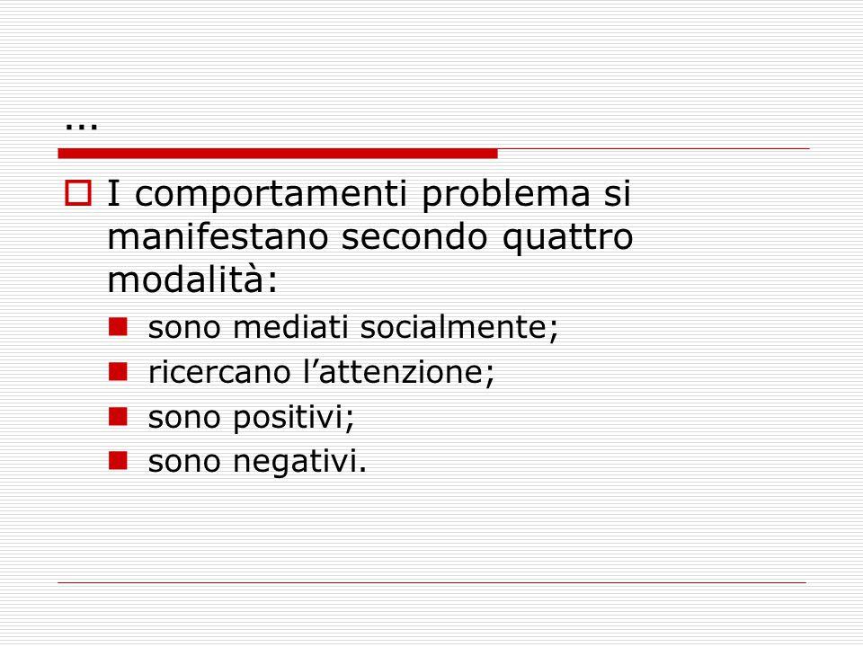 … I comportamenti problema si manifestano secondo quattro modalità: