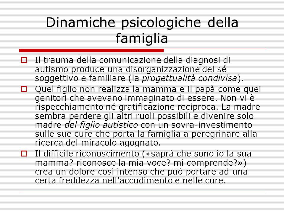 Dinamiche psicologiche della famiglia