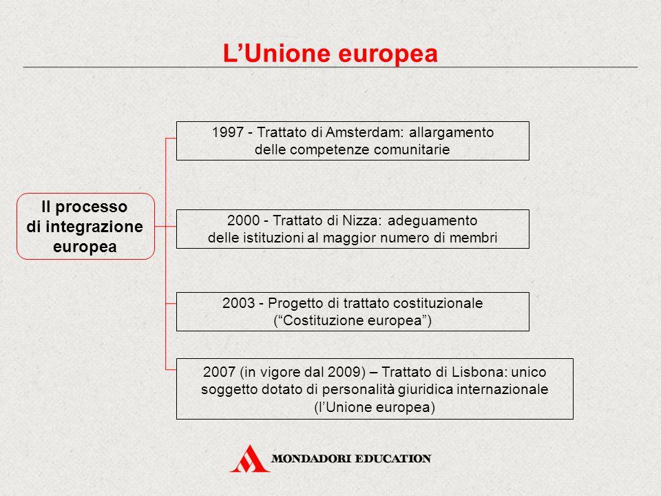 di integrazione europea