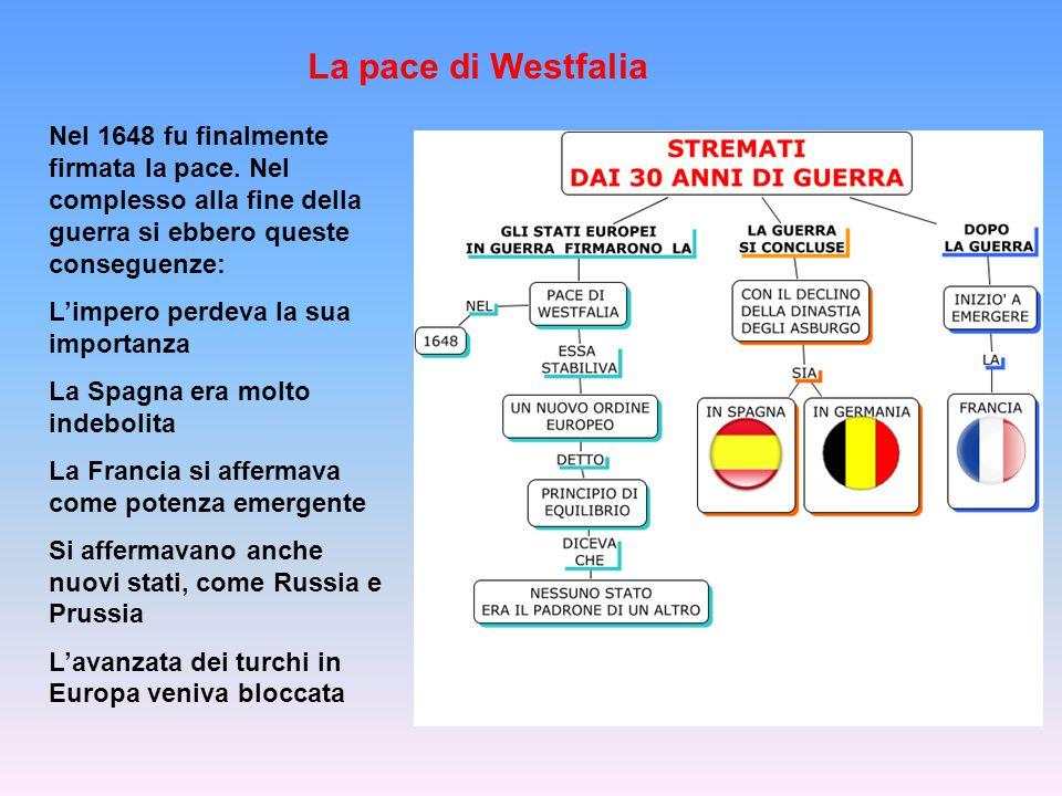 La pace di Westfalia Nel 1648 fu finalmente firmata la pace. Nel complesso alla fine della guerra si ebbero queste conseguenze: