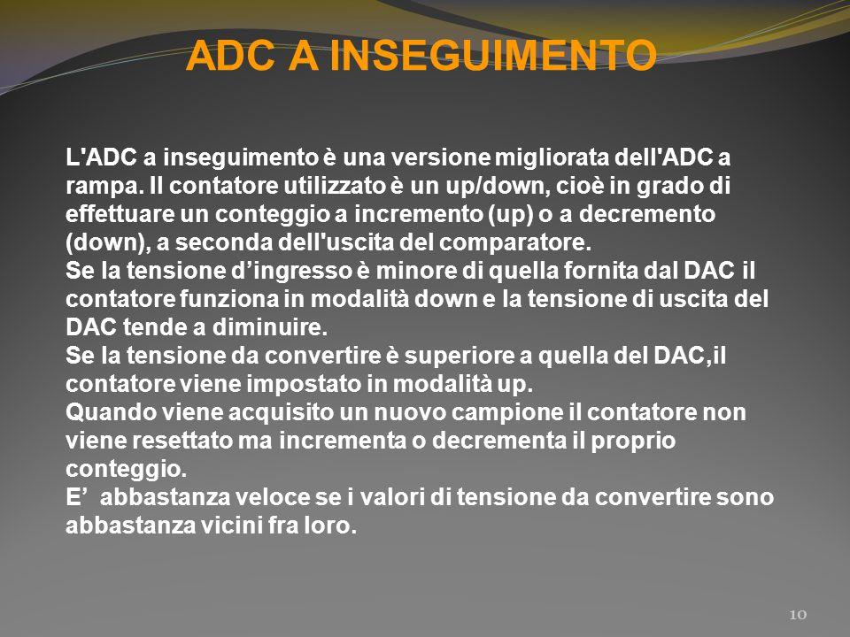 ADC A INSEGUIMENTO