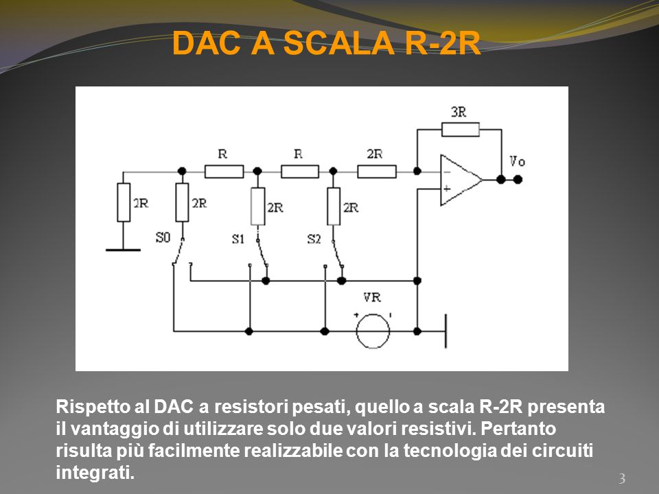 DAC A SCALA R-2R