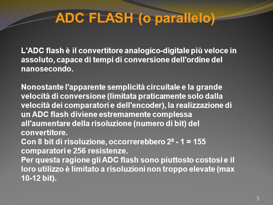 ADC FLASH (o parallelo)