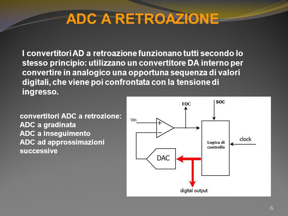 ADC A RETROAZIONE